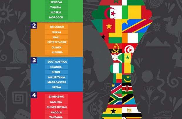 قرعة أمم أفريقيا